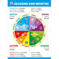 "Плакат ""Seasons and months"" (Времена года)"